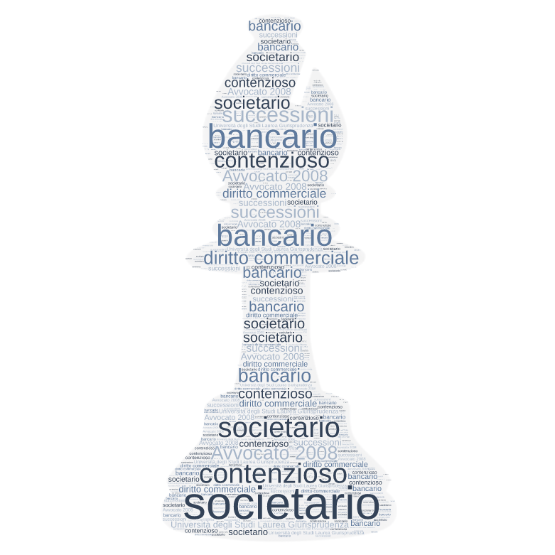 Francesca Arlia Word Cloud