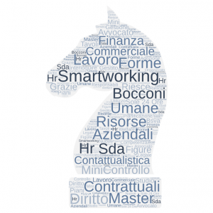 Marta Pozzoni Word Cloud
