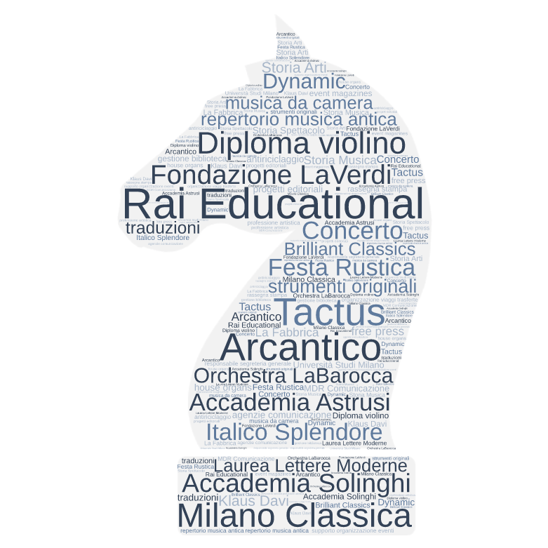 Micol Francesca Vitali Word Cloud