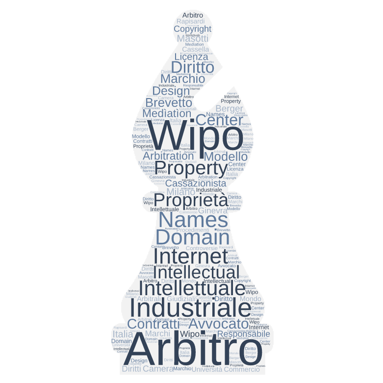 Alessandra Ferreri Word Cloud