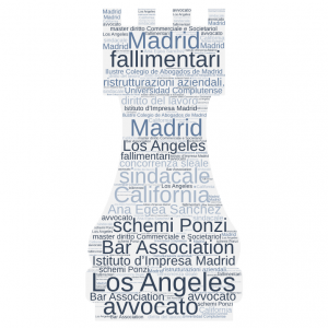 Ana Egea Sanchez Word Cloud
