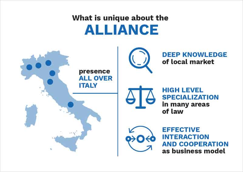 Allliance map